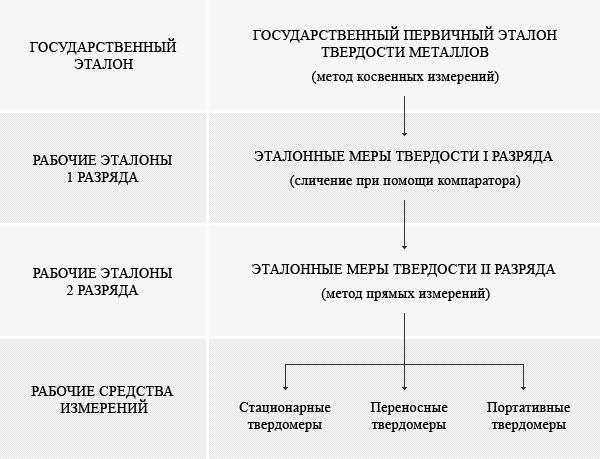 Россия – страна, имеющая